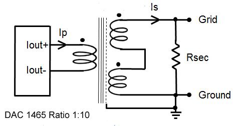 DAC I/V CONVERSION OUTPUT TRANSFORMERS